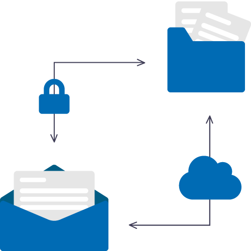 Secure your document exchanges